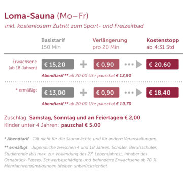 Preisgrafik Loma-Sauna Dezember 2016