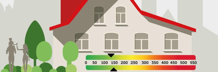 Gebäudeenergieausweis